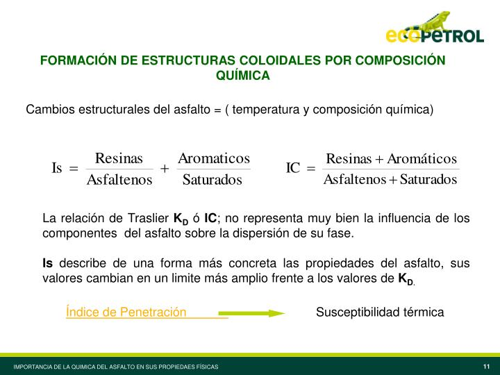FORMACIÓN DE ESTRUCTURAS COLOIDALES POR COMPOSICIÓN QUÍMICA
