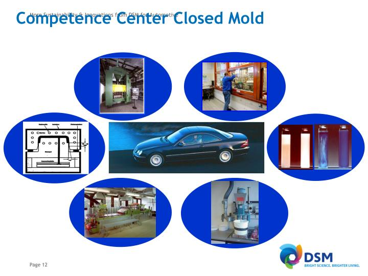 Competence Center Closed Mold