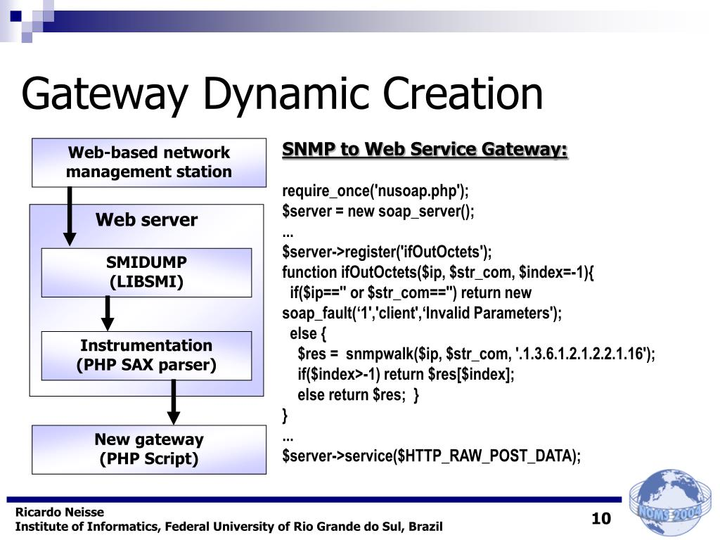 Gateway Dynamic Creation