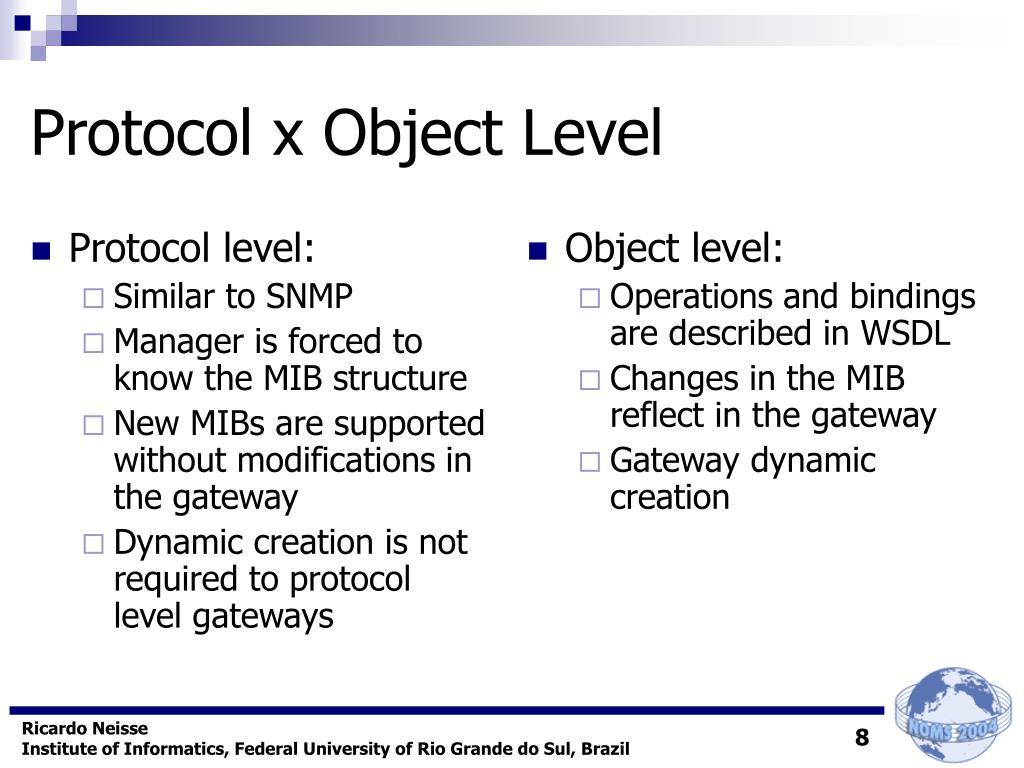 Protocol level: