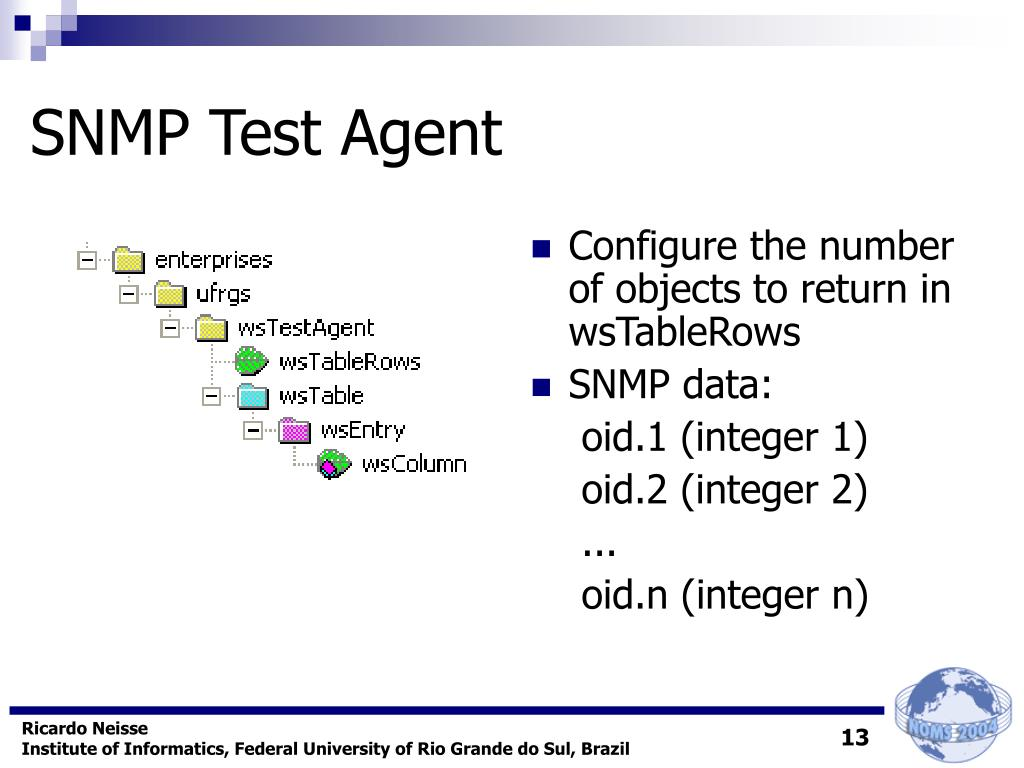 SNMP Test Agent