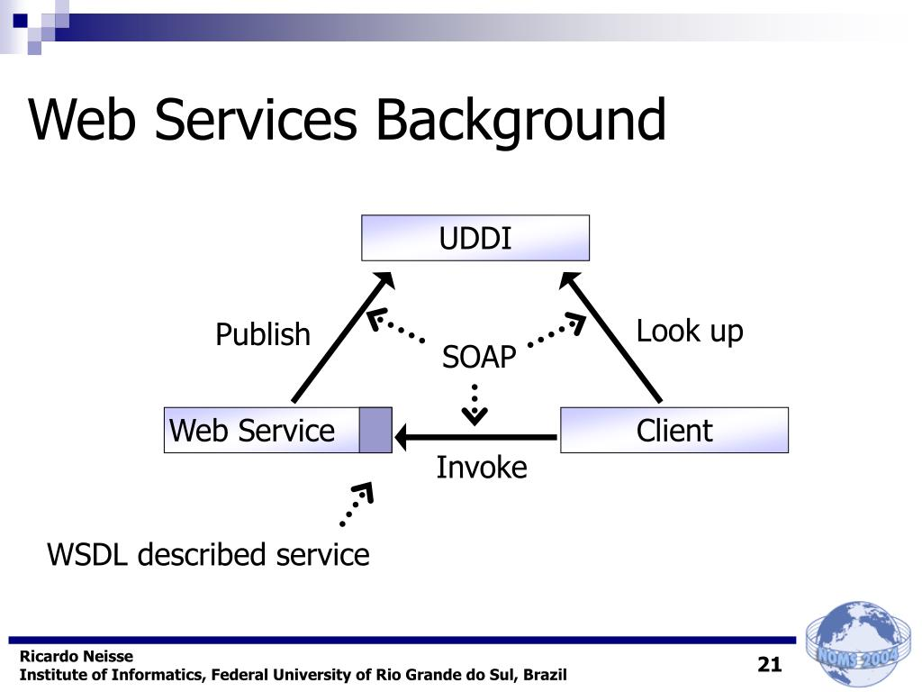 Web Services Background