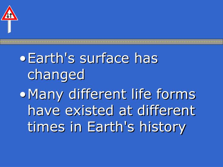 Earth's surface has changed