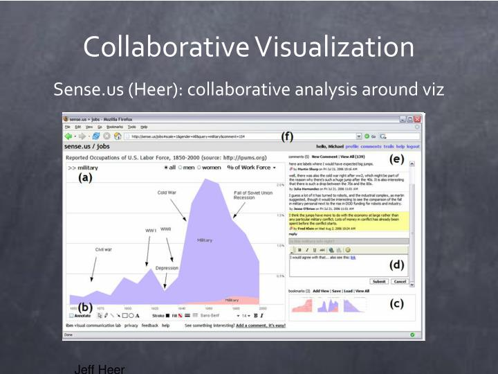 Collaborative Visualization