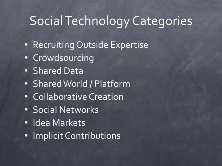 Social Technology Categories
