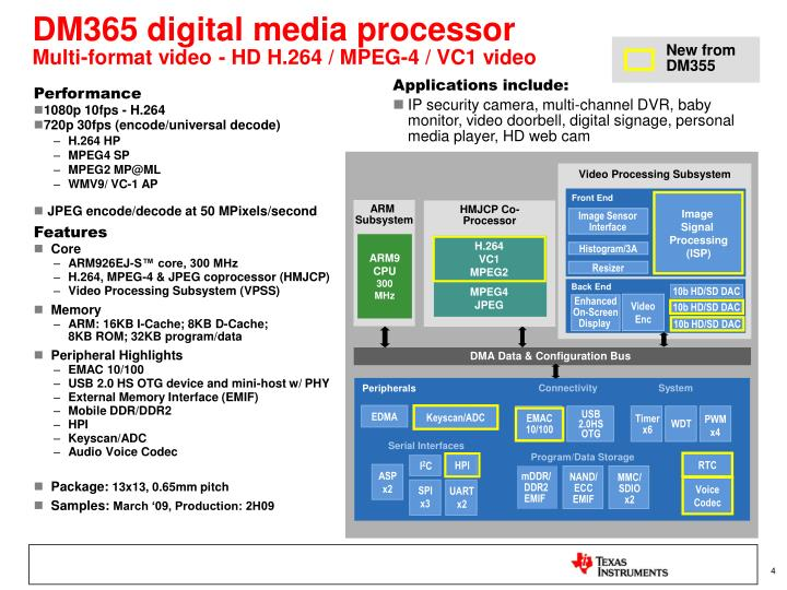 DM365 digital media processor