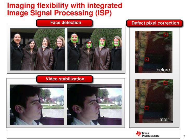 Imaging flexibility with integrated
