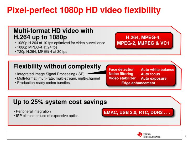 Pixel-perfect 1080p HD video flexibility