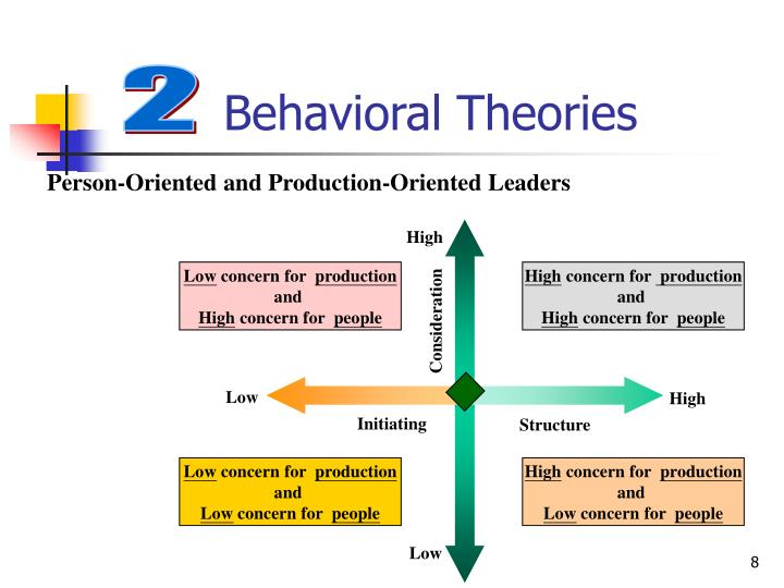 Person-Oriented and Production-Oriented Leaders