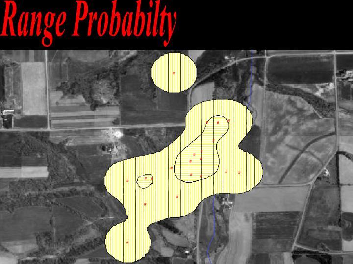 Range Probabilty