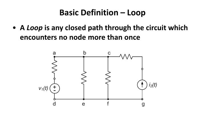 Basic Definition – Loop