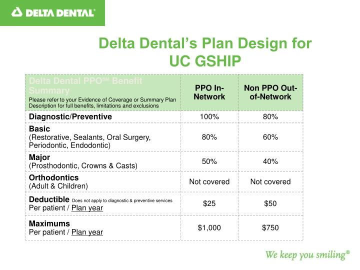 Delta dental s plan design for uc gship