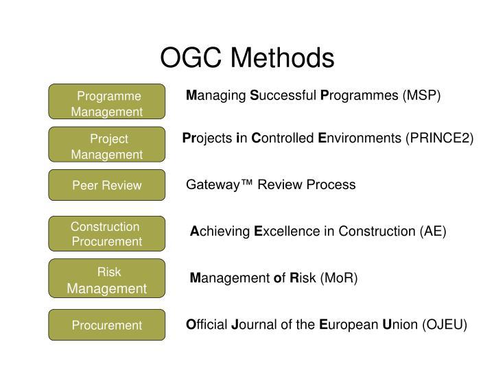 OGC Methods