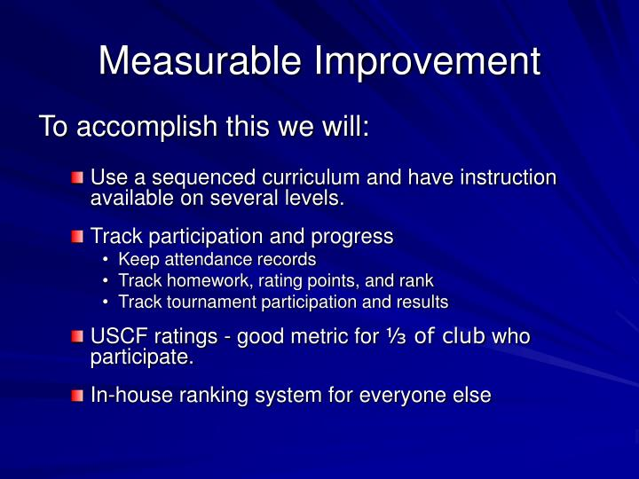 Measurable Improvement