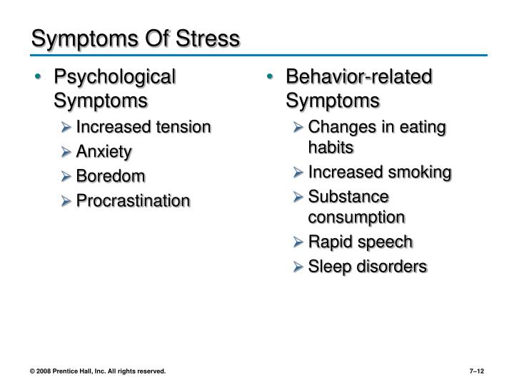 Psychological Symptoms