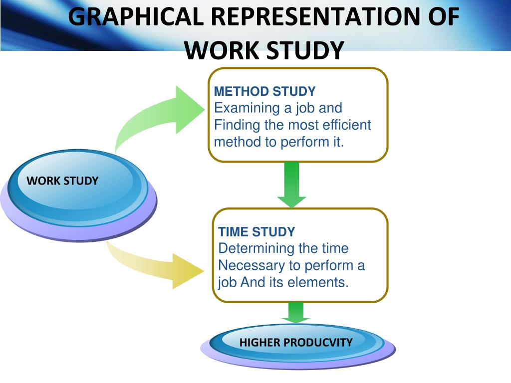 GRAPHICAL REPRESENTATION OF WORK STUDY