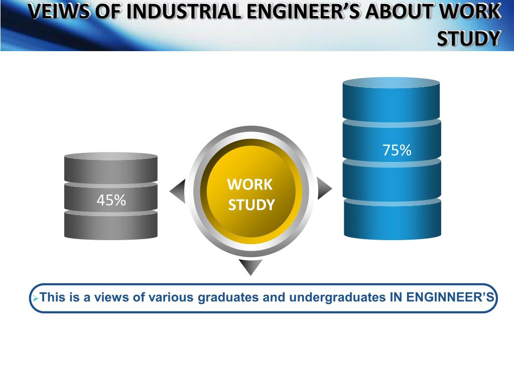 VEIWS OF INDUSTRIAL ENGINEER'S ABOUT WORK STUDY