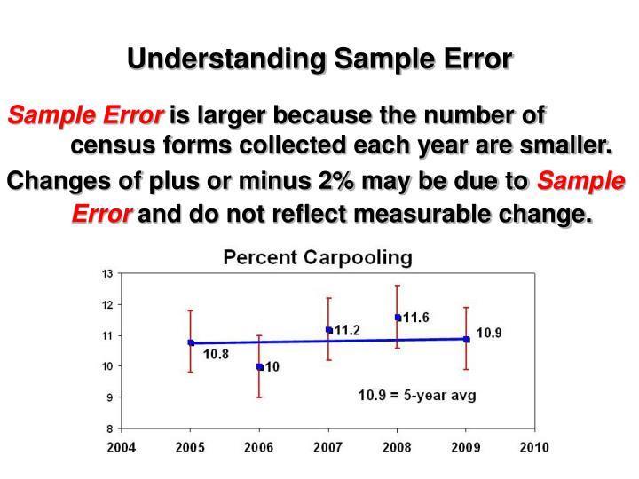 Understanding Sample Error