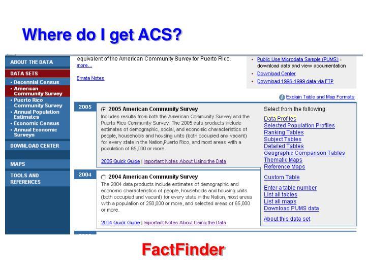 Where do I get ACS?