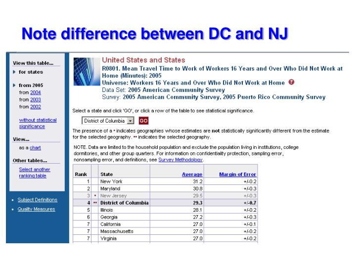 Note difference between DC and NJ