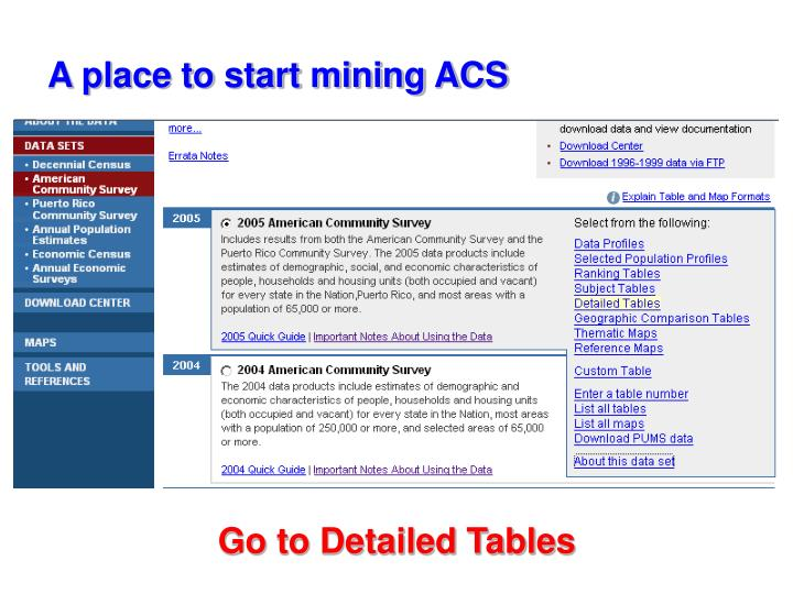 A place to start mining ACS