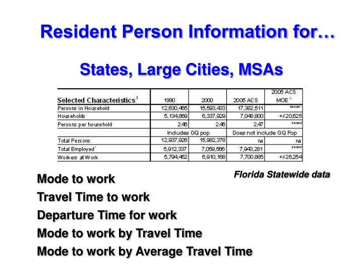 Resident Person Information for…