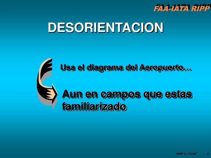 DESORIENTACION