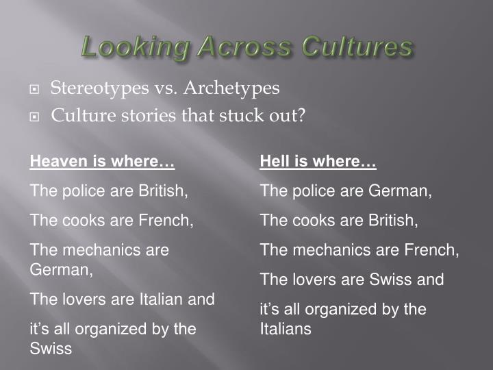 Looking across cultures