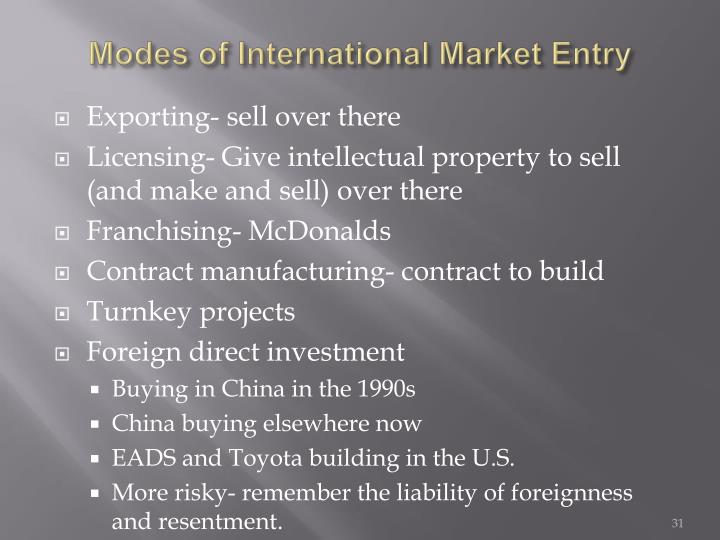 Modes of International Market Entry