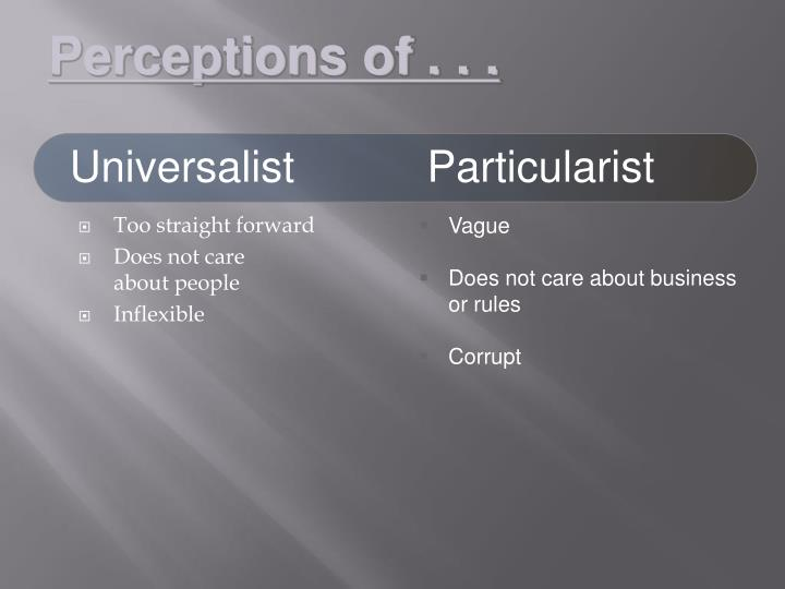 Perceptions of . . .
