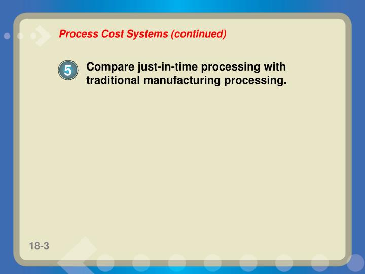 Compare just-in-time processing with traditional manufacturing processing.