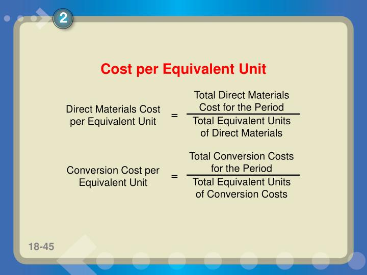 Total Conversion Costs for the Period