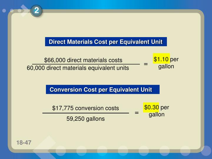 Conversion Cost per Equivalent Unit