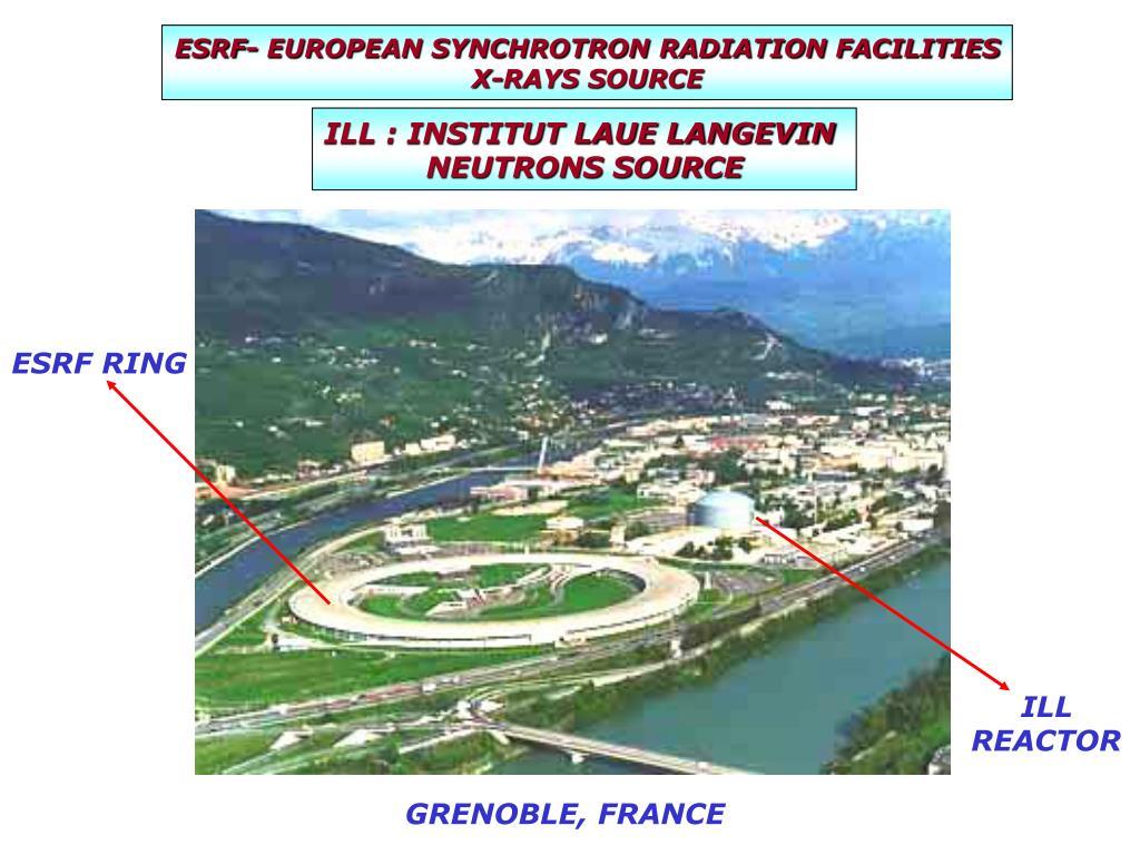 ESRF- EUROPEAN SYNCHROTRON RADIATION FACILITIES