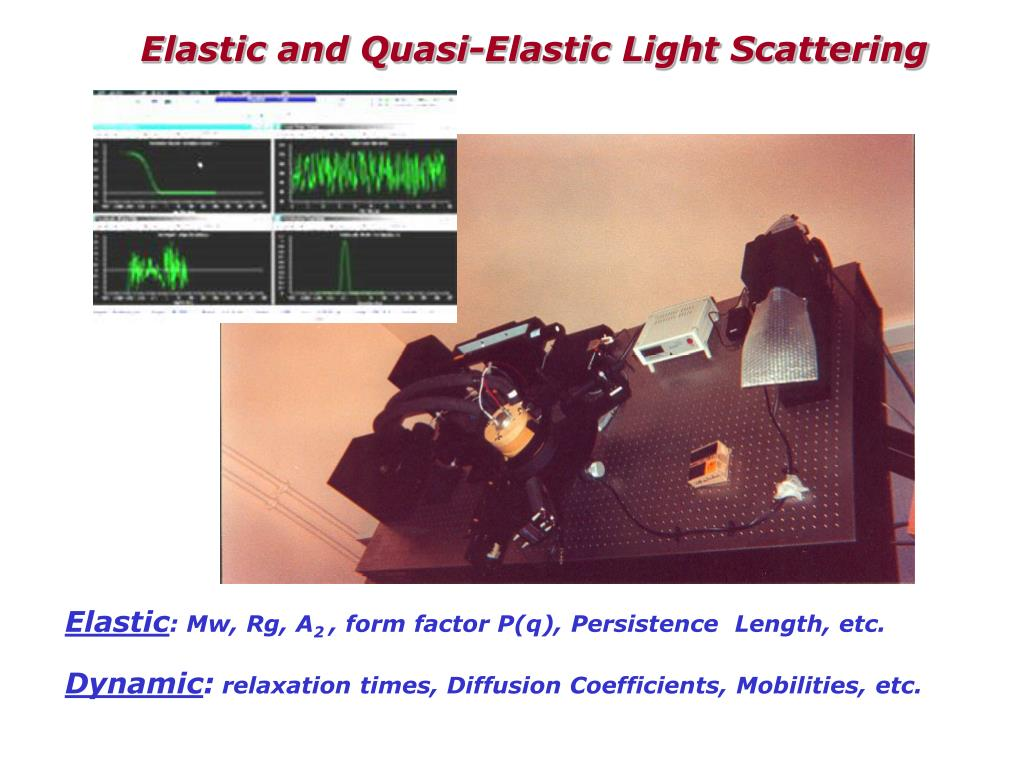 Elastic and Quasi-Elastic Light Scattering
