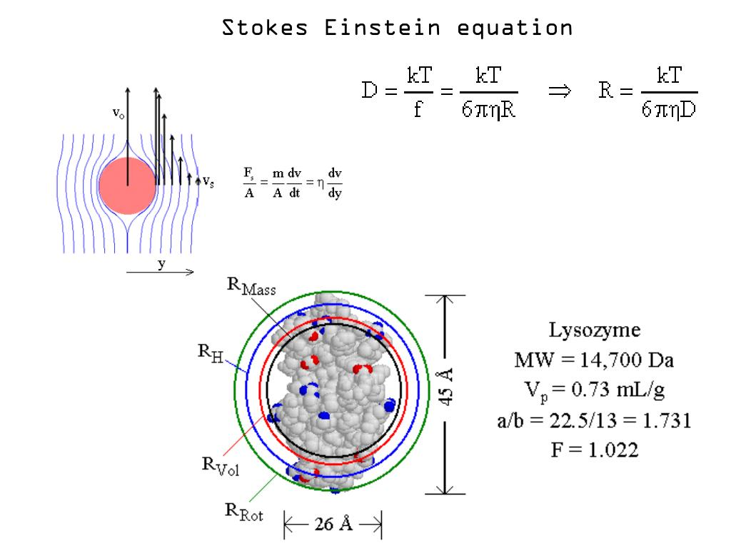 Stokes Einstein equation