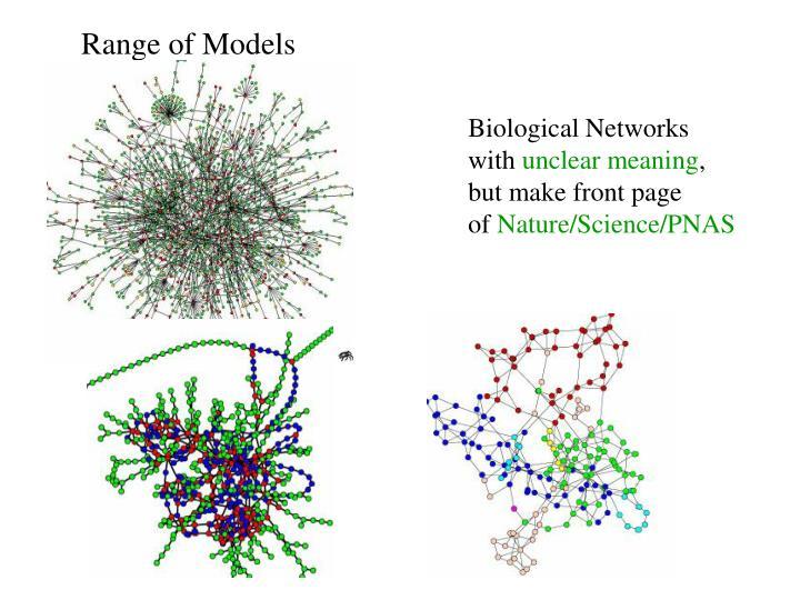 Range of Models