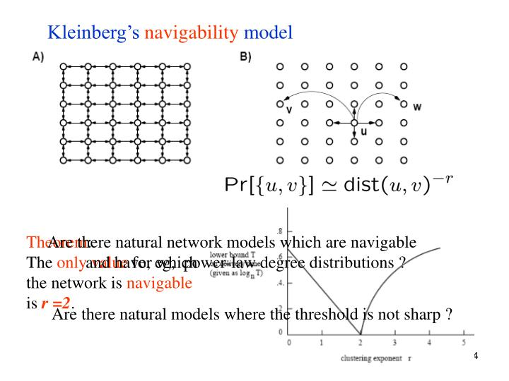 Are there natural network models which are navigable