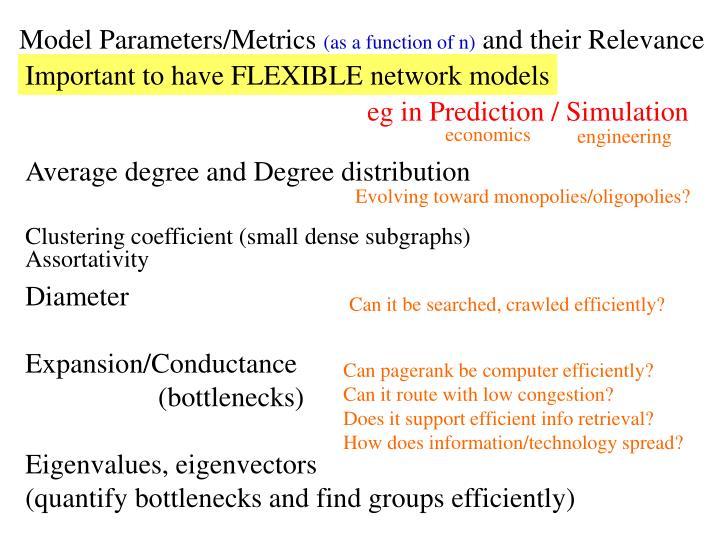 Model Parameters/Metrics
