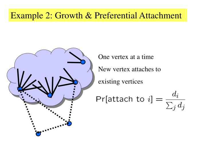 Example 2: Growth & Preferential Attachment
