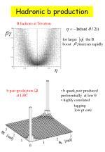 hadronic b production