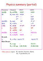 physics summary partial