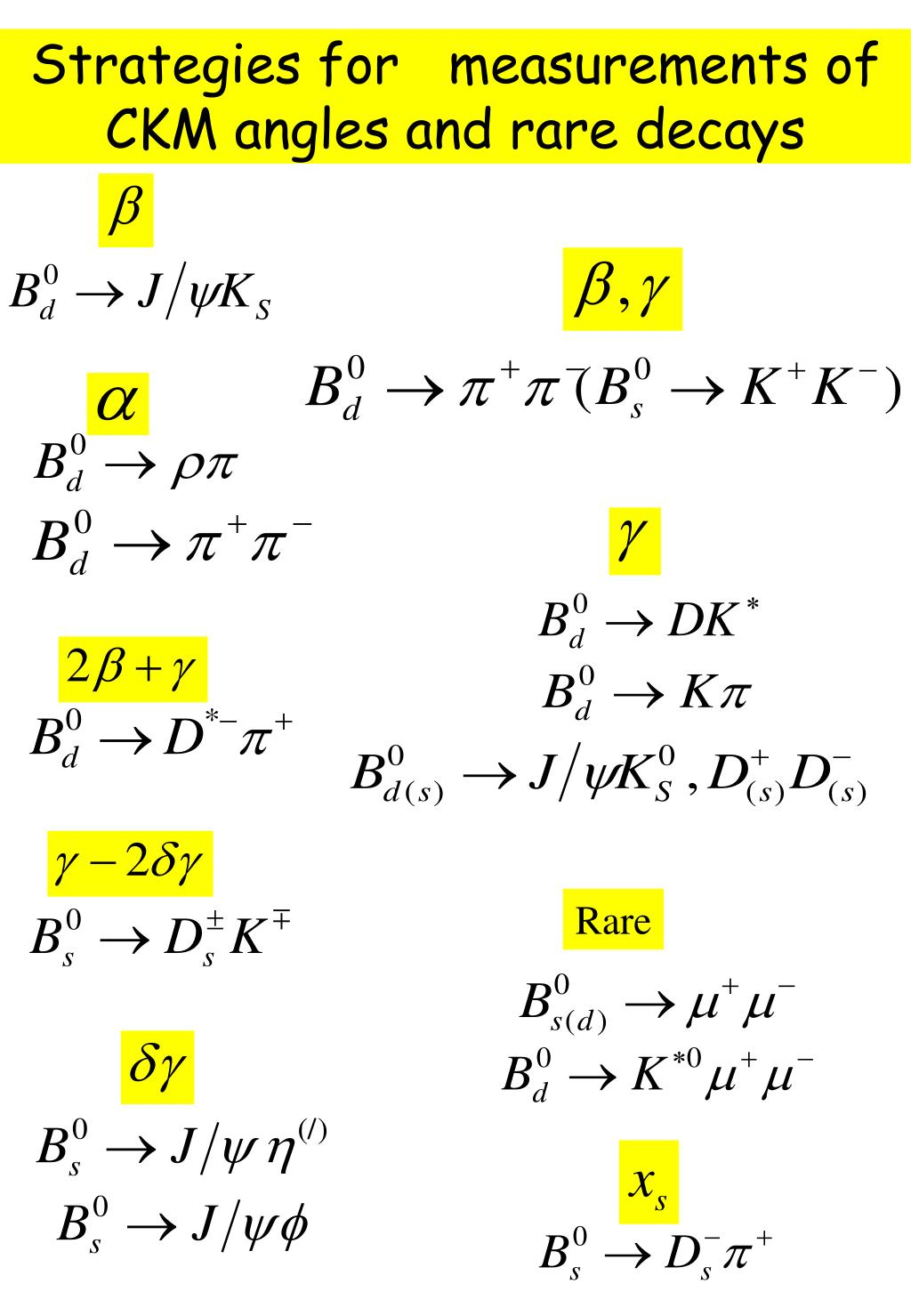 Strategies for   measurements of CKM angles and rare decays
