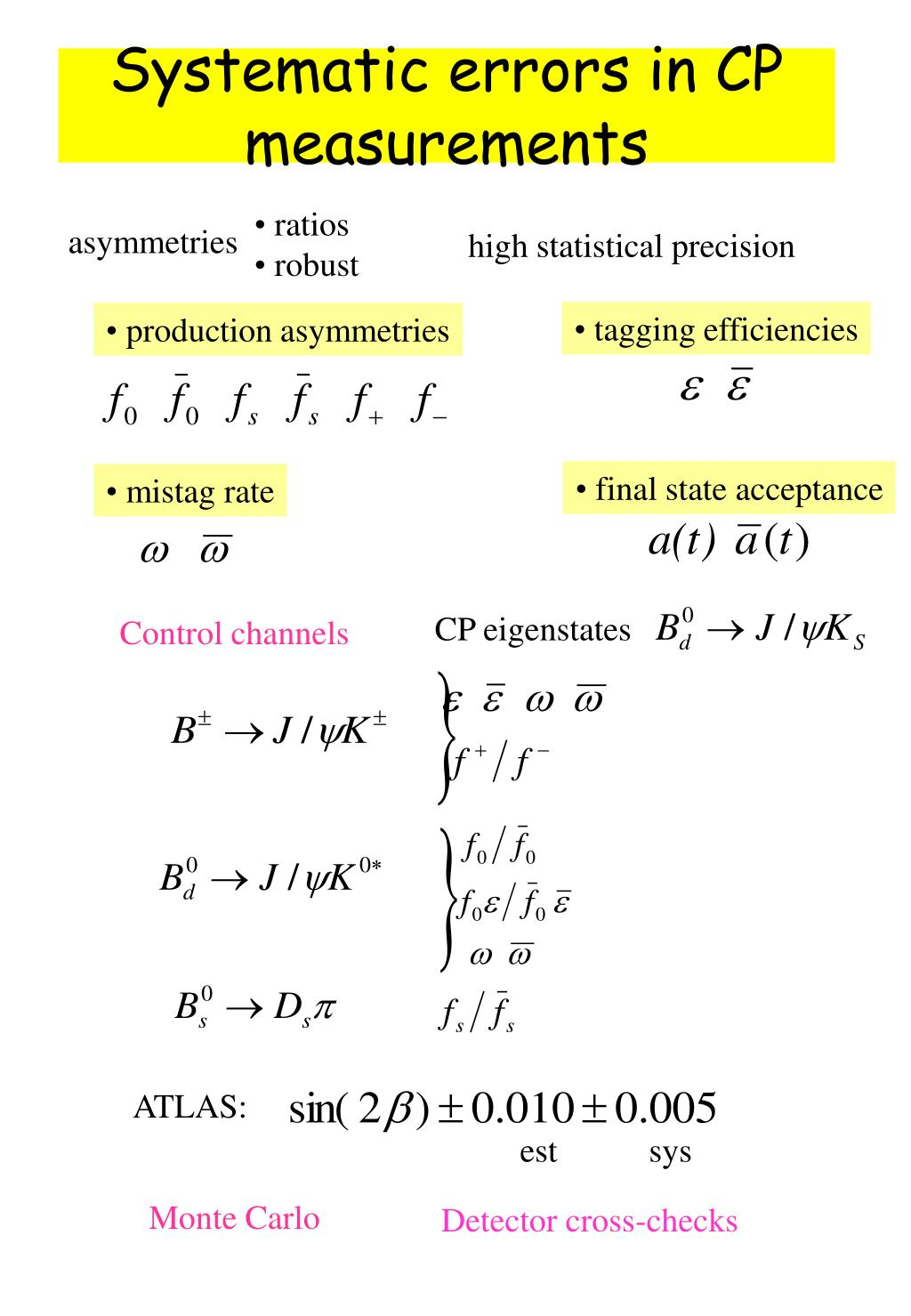 Systematic errors in CP measurements