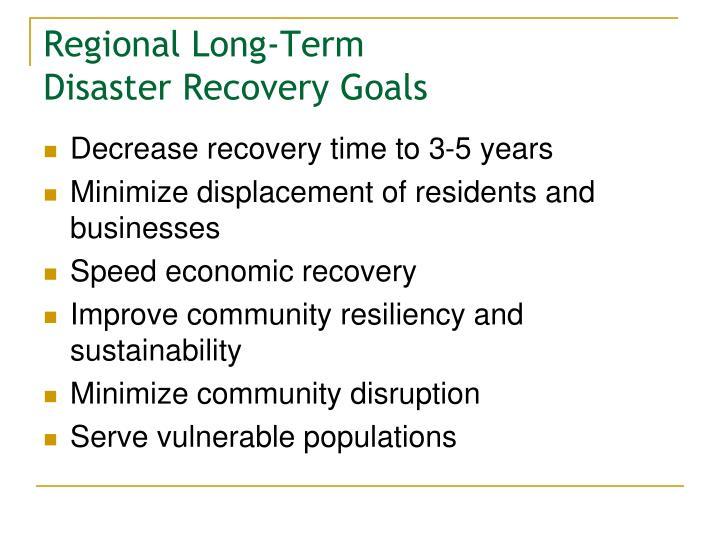 Regional Long-Term