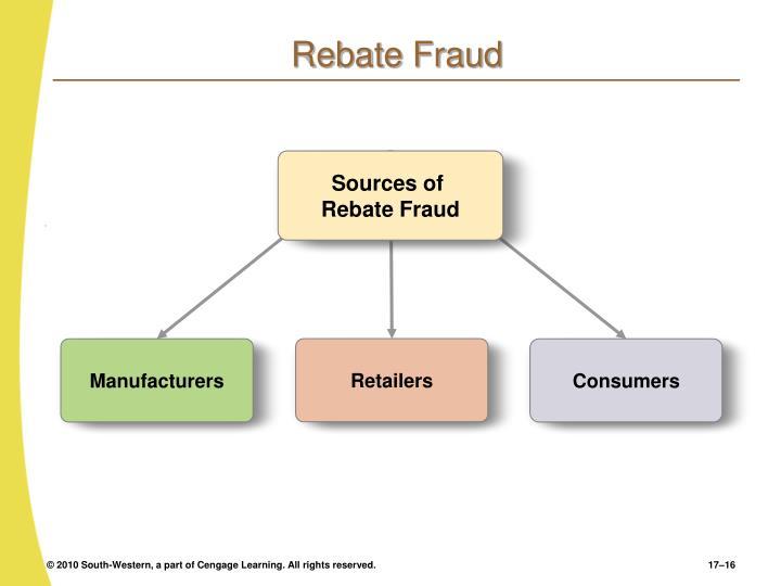 Rebate Fraud