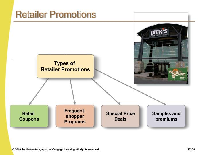 Retailer Promotions