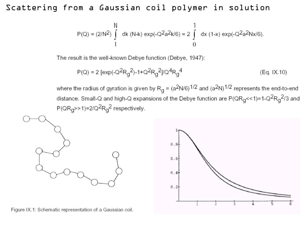 Scattering from a Gaussian coil polymer in solution