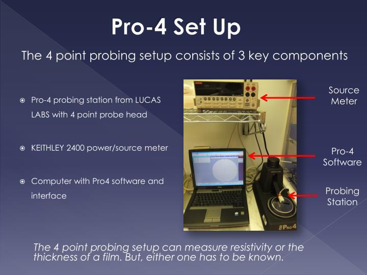 Pro-4 Set Up