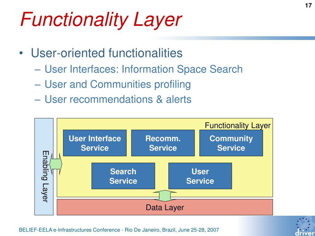 Functionality Layer